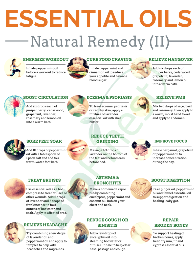 100 Ways To Use Essential Oil Biofinest